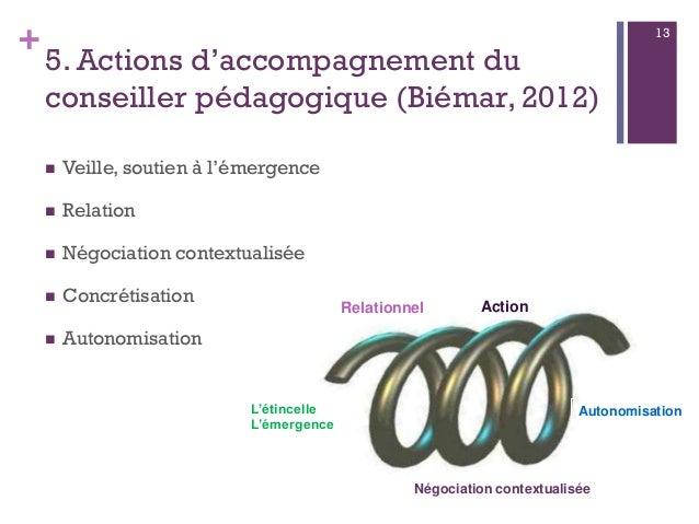 + 5. Actions d'accompagnement du conseiller pédagogique (Biémar, 2012)  Veille, soutien à l'émergence  Relation  Négoci...