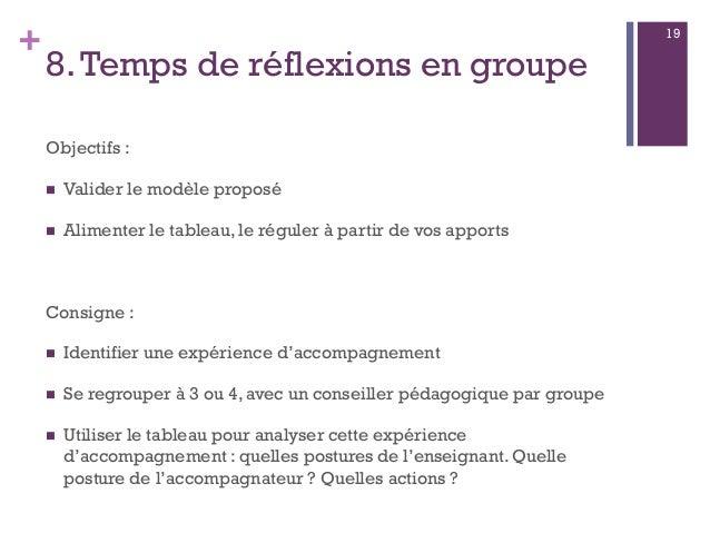+ 8.Temps de réflexions en groupe Objectifs :  Valider le modèle proposé  Alimenter le tableau, le réguler à partir de v...