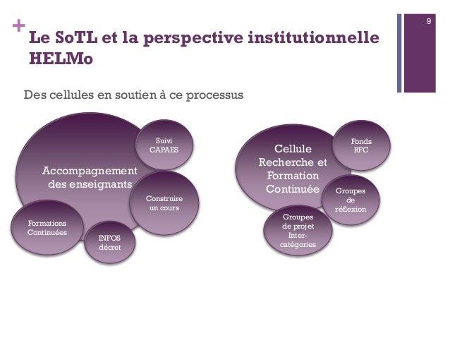 +Le SoTL et la perspective institutionnelle HELMo Des cellules en soutien à ce processus 9 Accompagnement des enseignants ...