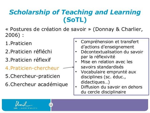 Scholarship of Teaching and Learning (SoTL) « Postures de création de savoir » (Donnay & Charlier, 2006) : 1.Praticien 2.P...