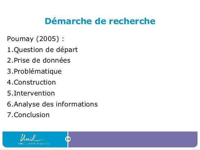 Démarche de recherche Poumay (2005) : 1.Question de départ 2.Prise de données 3.Problématique 4.Construction 5.Interventio...
