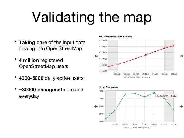 Poornima Badrinath, Mapbox, OSM Validation: Workshop | SotM Asia 2017 Slide 3