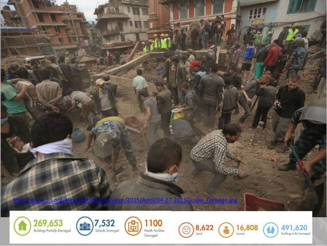 Uttam Pudasaini, Nepal Flying Labs   Nepal Session   SotM Asia 2017 Slide 2