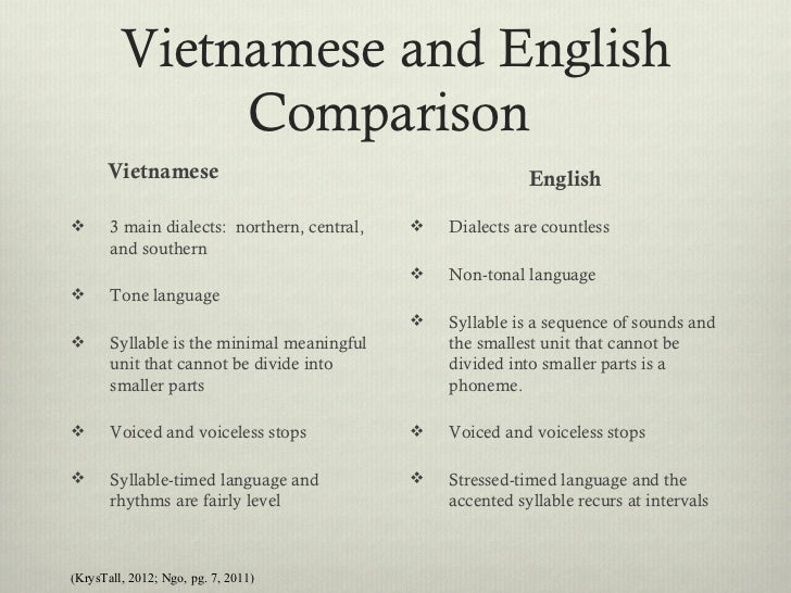 euphemisms in english and vietnamese english language essay Mind, english novelist and essayist george orwell wrote in his 1946 essay ' politics and the english language', 'political language has to consist largely   55 incursion the start of the us war in vietnam was officially known as an ' incursion.