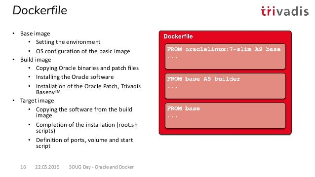 Oracle and Docker
