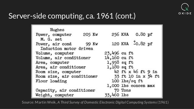 Server-side computing, ca. 1961 (cont.) Source: Martin Weik, A Third Survey of Domestic Electronic Digital Computing Syste...