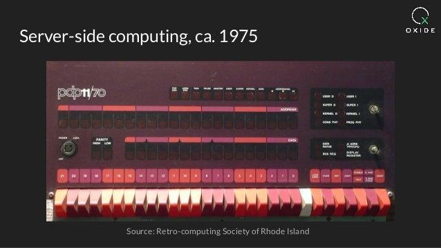 Server-side computing, ca. 1975 Source: Retro-computing Society of Rhode Island