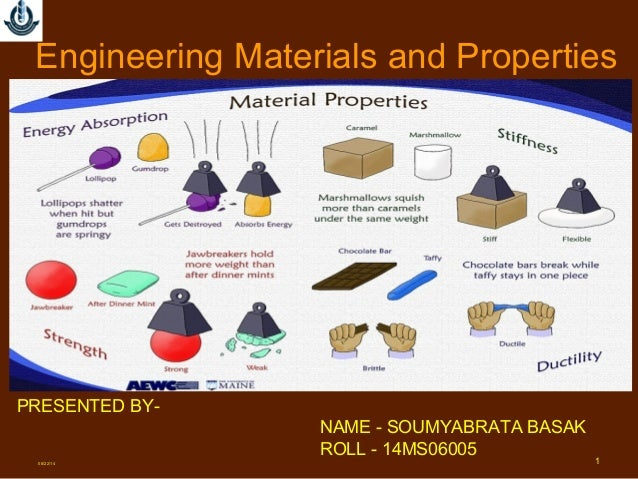 Materials Engineers