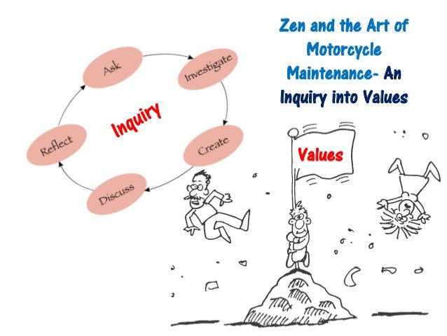 zen and the art of motorcycle maintenance 3 638?cb=1399896554 zen and the art of motorcycle maintenance Basic Motorcycle Diagram at mifinder.co