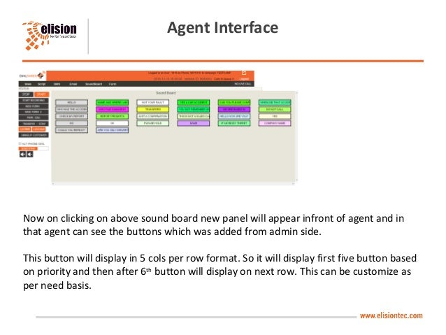 Predictive dialer with Avatar
