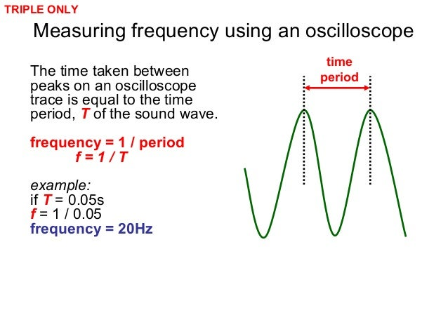 introduction on how to use a oscelloscope