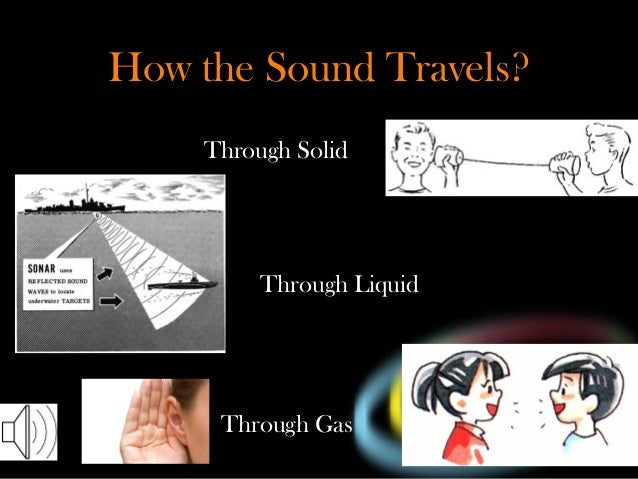Sound And States Of Matter