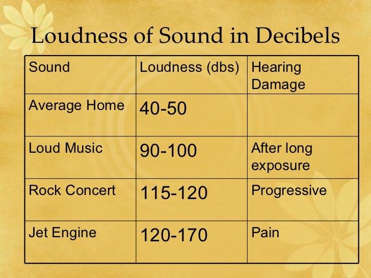 sound and waves grade 6 pps. Black Bedroom Furniture Sets. Home Design Ideas
