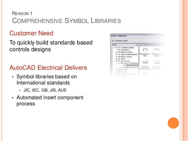 My Ppt For Autocad Autocad Electrical