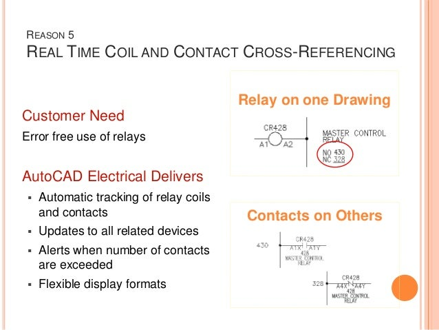 my ppt for autocad &autocad electrical