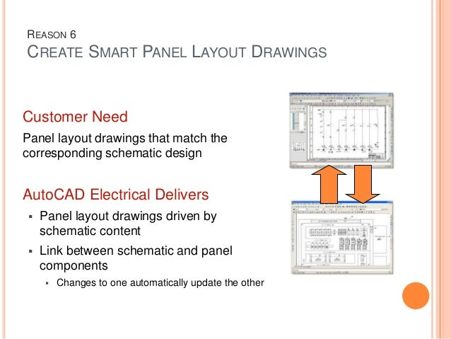 my ppt for autocad autocad electrical rh slideshare net electrical schematics part spfb-3a electrical schematics part spfb-3a