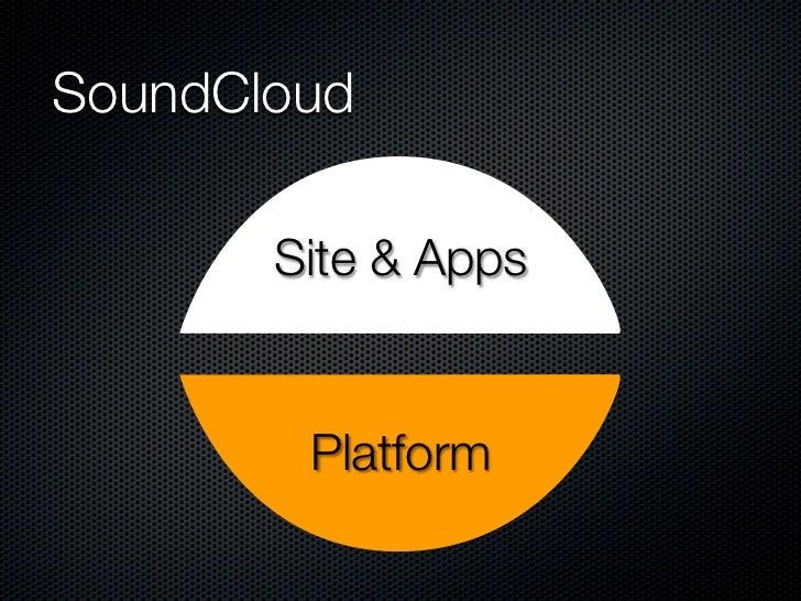 SoundCloud       Site & Apps        Platform