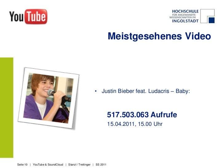 Youtube-Charts