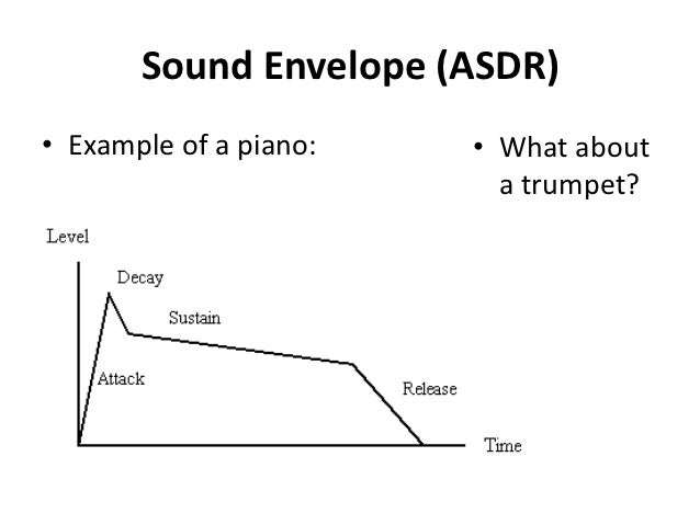 sound  harmonics  frequency and pitch