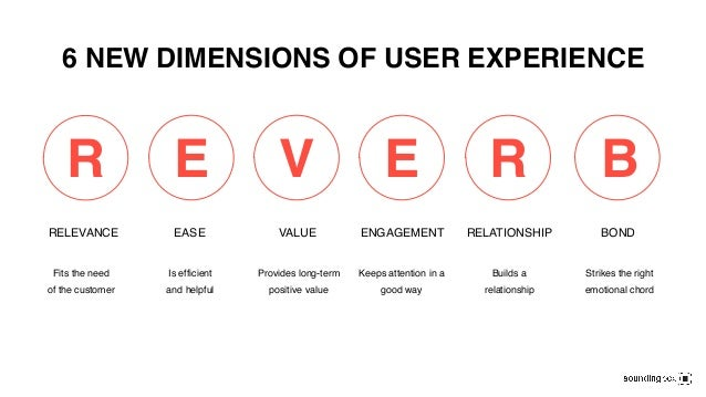 understanding customer behaviors Before understanding consumer behaviour let us first go through few more terminologies:  every customer shows inclination towards particular products and services .