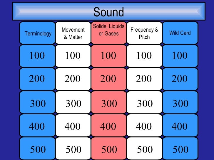 Sound jeopardy game for Jeopardy template ppt with sound