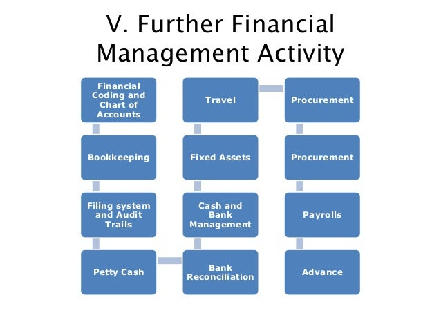 a sound financial reporting system supported Major projects in 2015 liabilities & equity - targeted improvements this update will simplify the complex reporting standards used in accounting for certain financial instruments with down round features, particularly with regard to liabilities and equity.