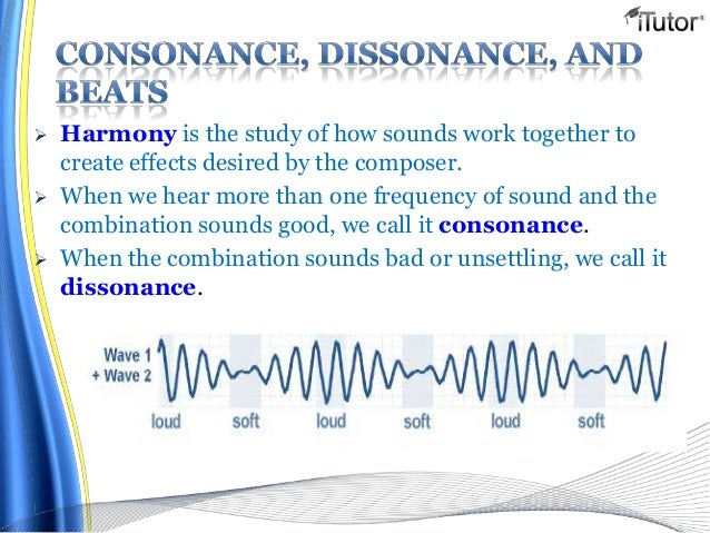 how to read sound waves