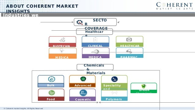 ABOUT COHERENT MARKET INSIGHTS Industries we cater SECTO R COVERAGE BIOTECHN O CLINICAL HEALTHCAR PHARMAC E MEDICA L MEDIC...