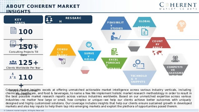 Coherent Market Insights excels at offering unmatched actionable market intelligence across various industry verticals, in...