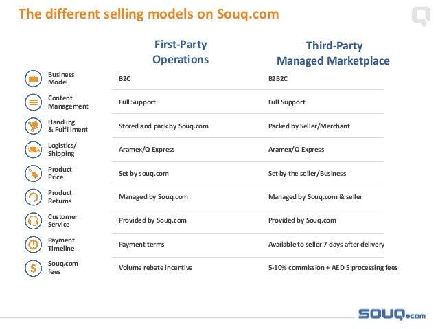 Souq Com Presentation Standard Ah Final3