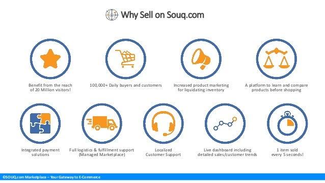 Souq com Marketplace - Your Gateway to E-Commerce in MENA