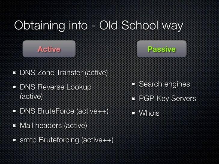 Obtaining info - Old School way       Active                      Passive    DNS Zone Transfer (active)  DNS Reverse Looku...