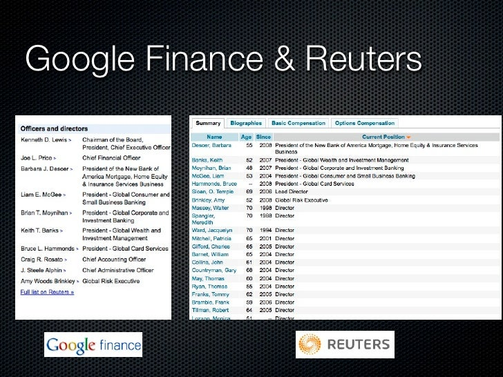 Google Finance & Reuters