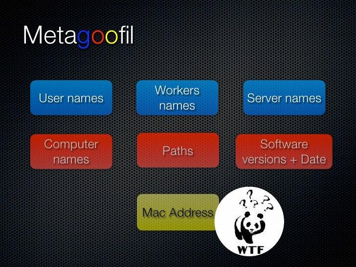 Metagoofil Downloaded files