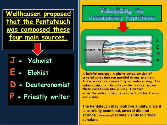 an introduction to the stories of the yahwist and the elohist Elohist's wiki: the elohist (or simply e) is, according to the documentary hypothesis, one of four sources of the torah, together with the yahwist, the deuteronomist.