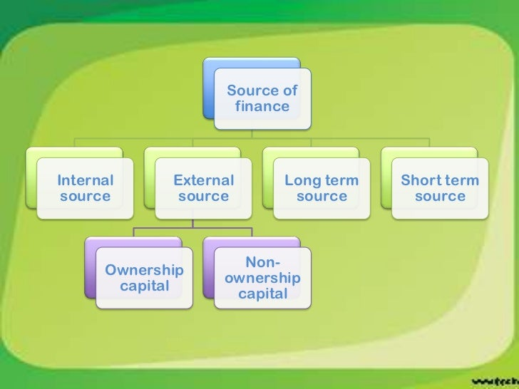explain the external sources of finance For most businesses, debt and equity financing are the main sources of capital both are external to the business itself the money comes from banks or bond issues, equity participation of investors or venture capital funds, debenture notes and other less universal, but important sources of capital in specific businesses -- such as trade credit and factoring -- the sale of outstanding accounts.