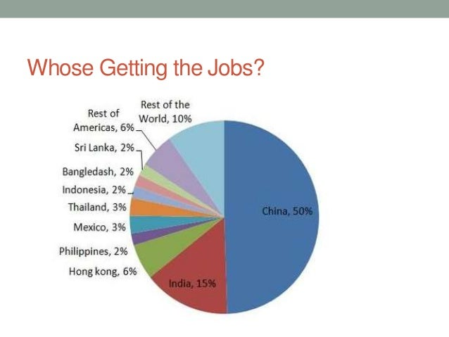 outsourcing jobs An expanded trade deficit with china cost the us 32 million jobs between 2001 and 2013 feng li/getty images jobs outsourced to china have diminished american employment opportunities and have .