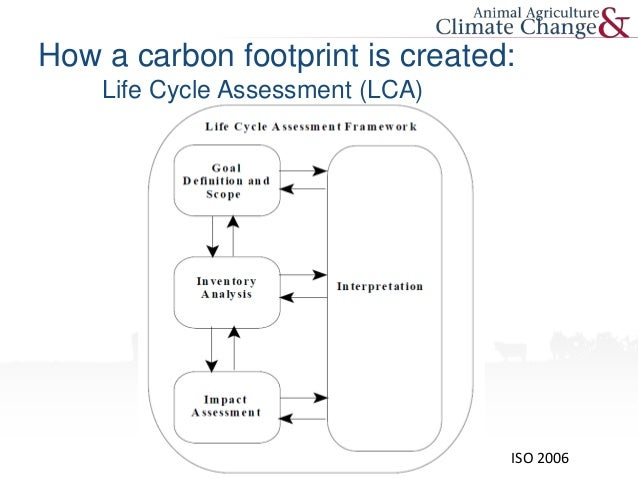 life cycle carbon emission footprint Life cycle assessment, carbon footprint in leather processing (review of   industry and manufacturing contribute for 19% of all greenhouse gas emissions.