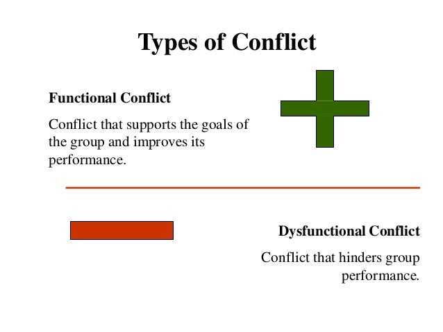 Sources Of Conflict Conflict Resolution And Impact On Project Perfor