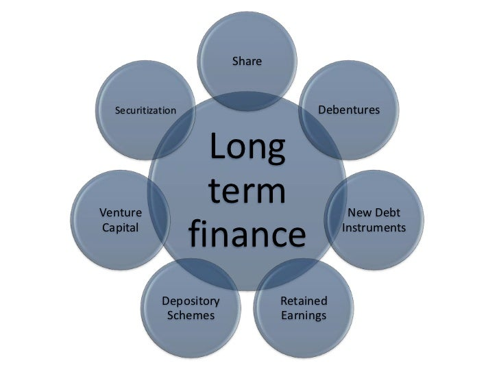 the long term source of finance Long term financing services are provided to those business entities that face a shortage of capitalthere are various long term sources of finance it is different from short-term financing which is normally used to provide money that has to be paid back within a year the period may be shorter than one year as well.