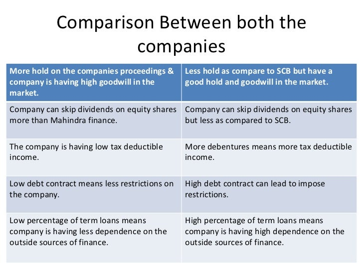 Difference Between Banking and Finance