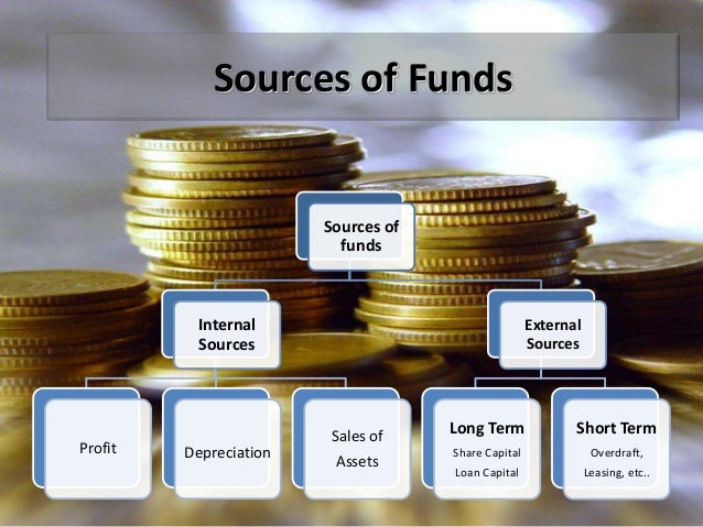 Short Term Leasing >> Sources of funds