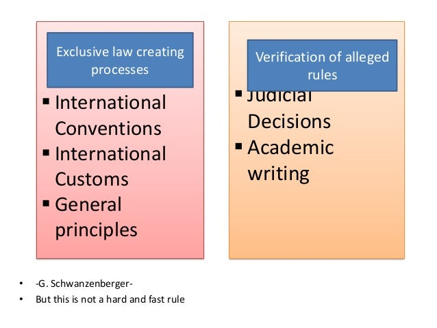 sources of international law Secondary rules are referrd to in international law as sources of international law -- less clearly defined than in municipal system material source -- the place (eg document) in which teh terms of the rule are set out.
