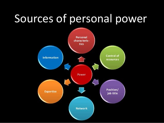 Six Power Sources for Leaders: Which ones do You Have?