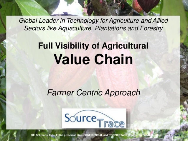 Global Leader in Technology for Agriculture and Allied Sectors like Aquaculture, Plantations and Forestry Full Visibility ...