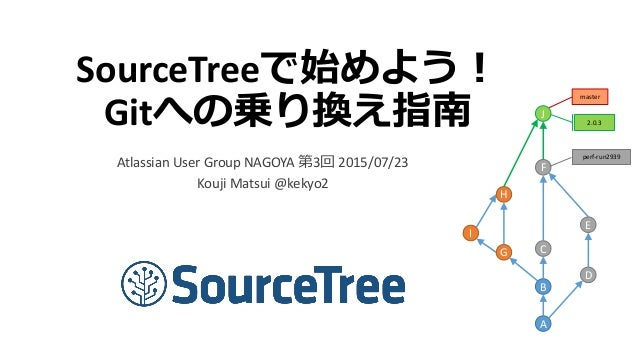 SourceTreeで始めよう! Gitへの乗り換え指南 Atlassian User Group NAGOYA 第3回 2015/07/23 Kouji Matsui @kekyo2 A B C F D E G H I J perf-run2...