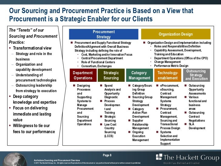 Sourcing and procurement practice 5 2011 for Procurement category strategy template