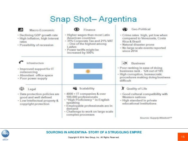 Sourcing in argentina story of a struggling empireebook 17 fandeluxe Gallery