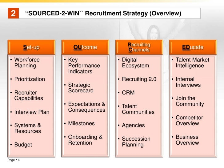 recruiting strategy plan - Template