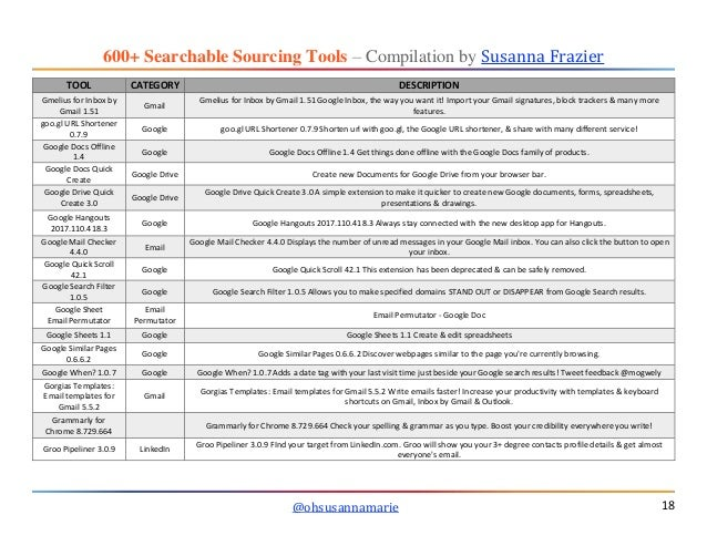 600+ SEARCHABLE Sourcing Tools compiled by Susanna Frazier